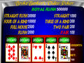 Broke Bankers Video Poker
